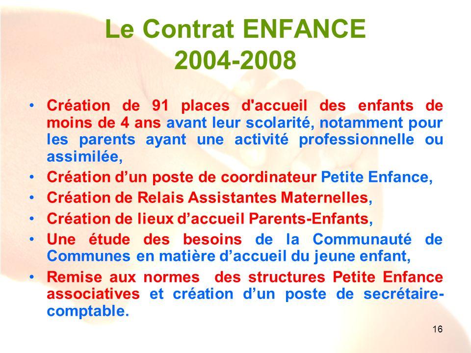 Le Contrat ENFANCE 2004-2008