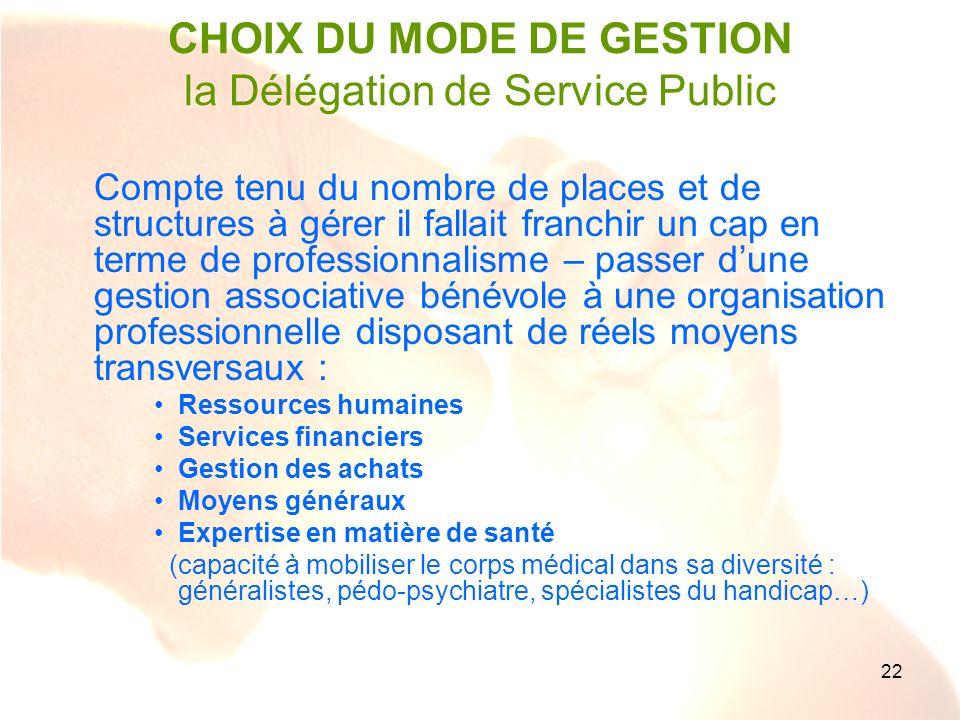 CHOIX DU MODE DE GESTION la Délégation de Service Public