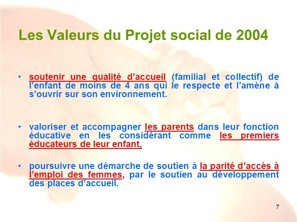 Les Valeurs du Projet social de 2004
