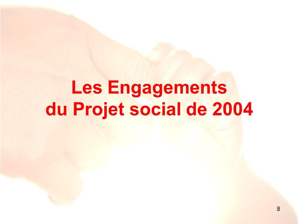 Les Engagements du Projet social de 2004