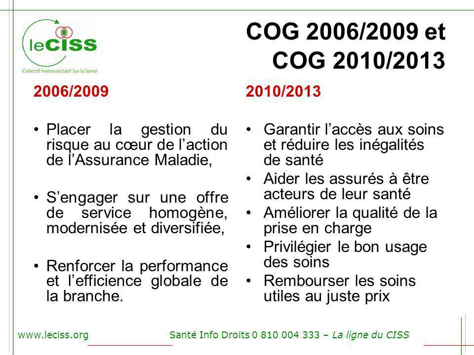 COG 2006/2009 et COG 2010/2013 2006/2009. Placer la gestion du risque au cœur de l'action de l'Assurance Maladie,