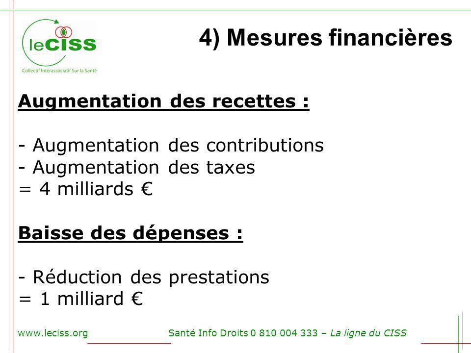 4) Mesures financières Augmentation des recettes :