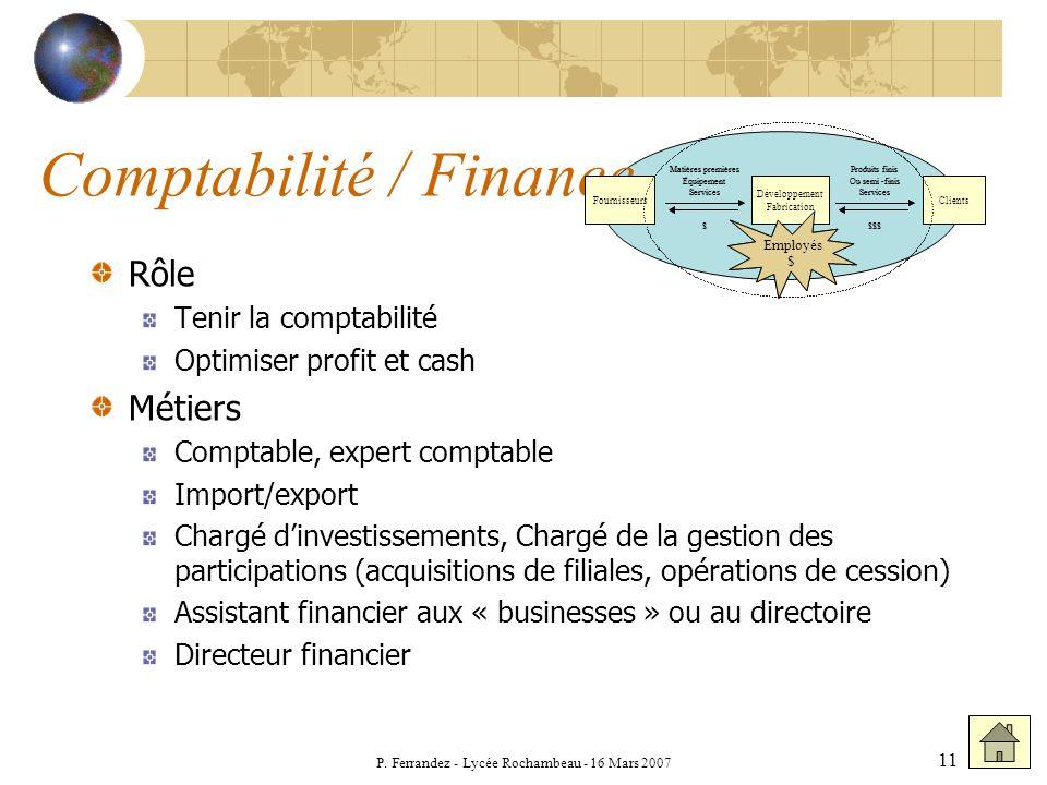 Comptabilité / Finance