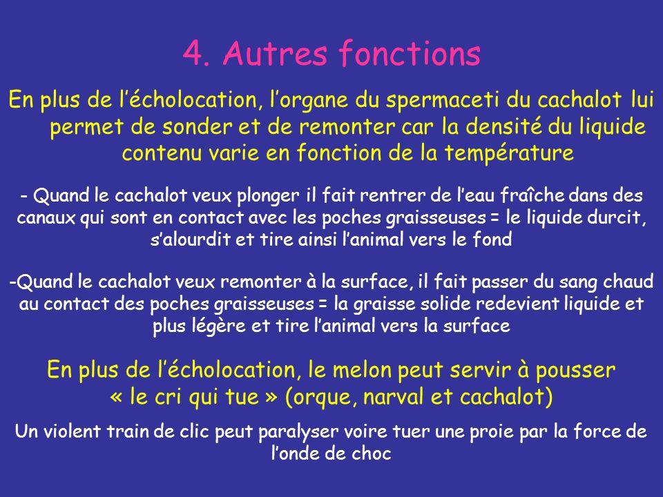 4. Autres fonctions