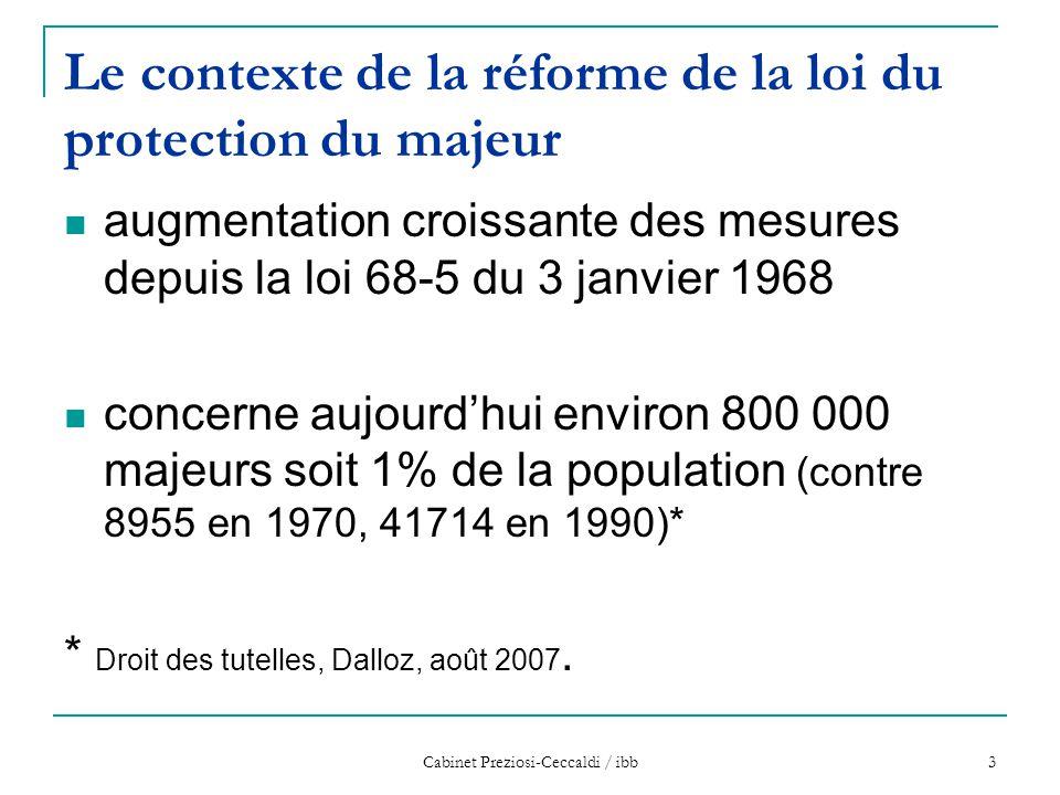 Le contexte de la réforme de la loi du protection du majeur