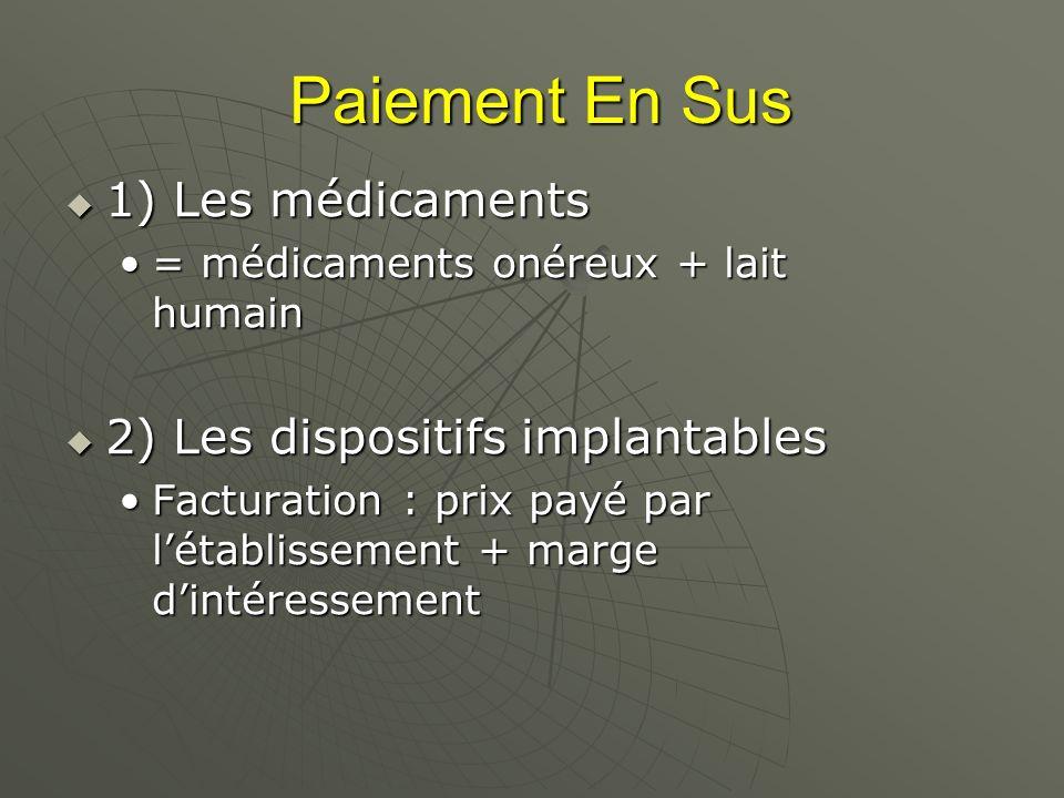 Paiement En Sus 1) Les médicaments 2) Les dispositifs implantables