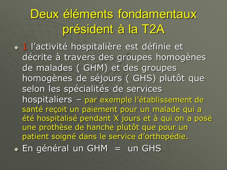 Deux éléments fondamentaux président à la T2A