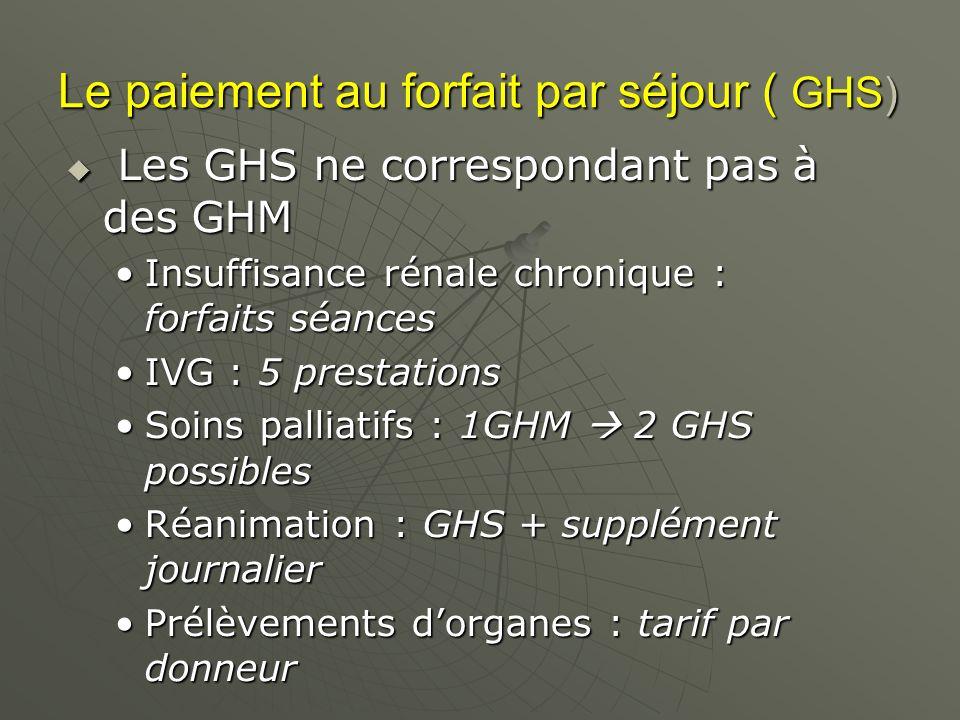 Le paiement au forfait par séjour ( GHS)