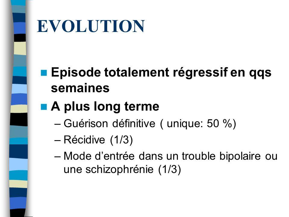 EVOLUTION Episode totalement régressif en qqs semaines
