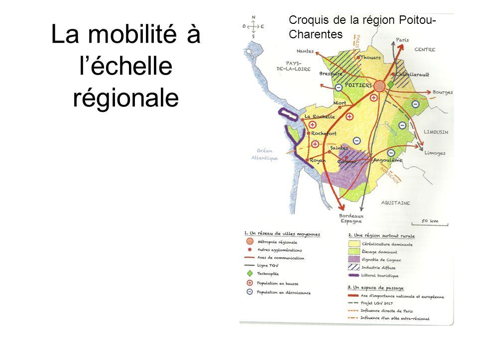 La mobilité à l'échelle régionale