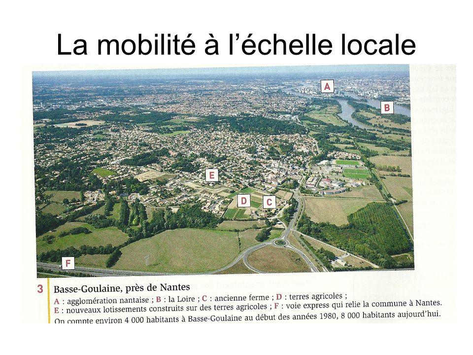 La mobilité à l'échelle locale