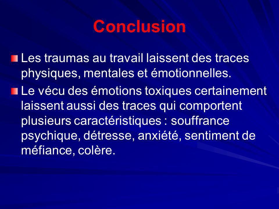 ConclusionLes traumas au travail laissent des traces physiques, mentales et émotionnelles.