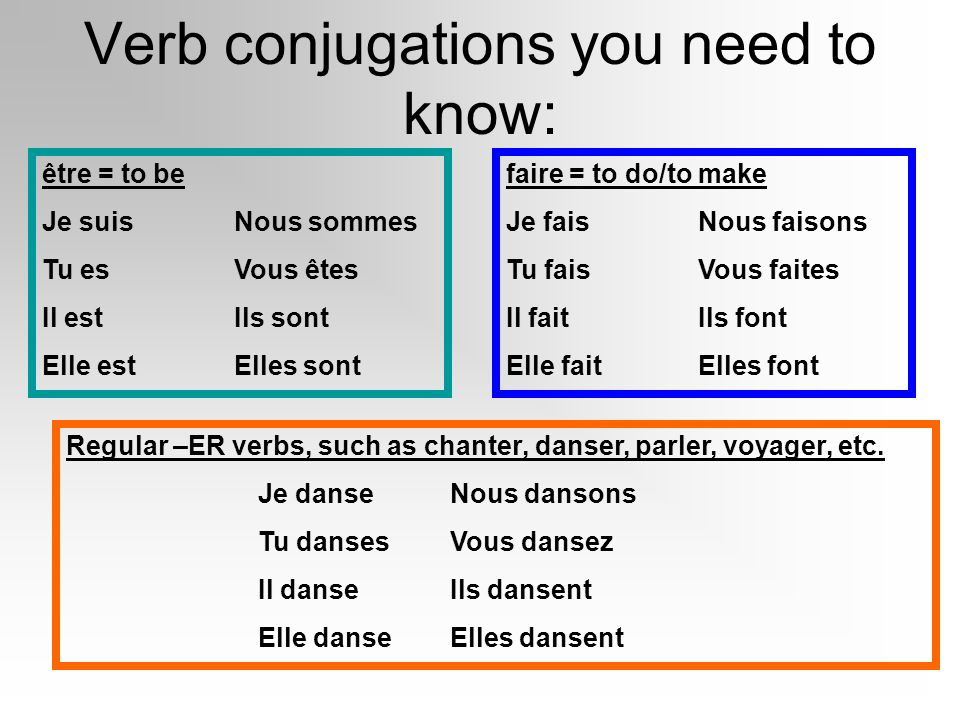 Verb conjugations you need to know: