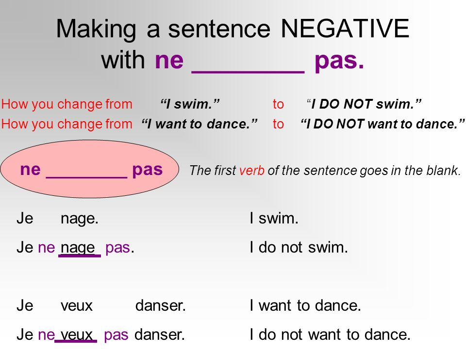 Making a sentence NEGATIVE with ne ________ pas.