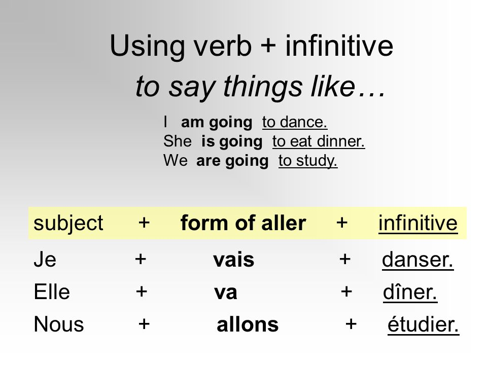 Using verb + infinitive