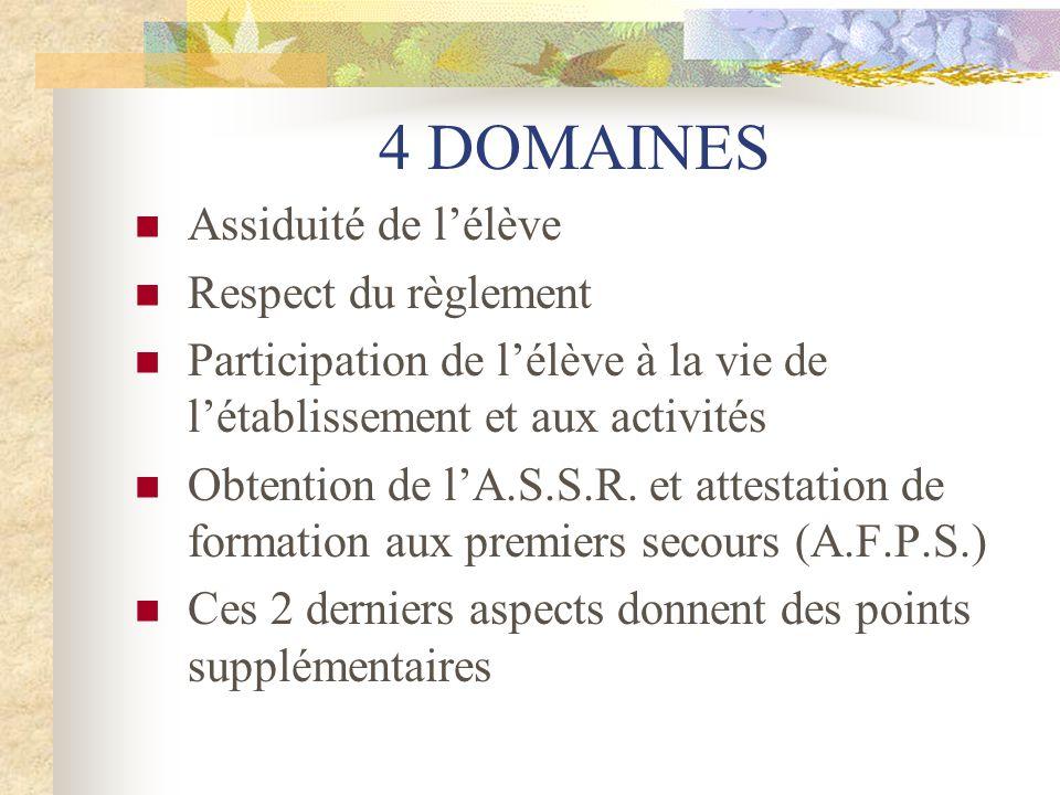 4 DOMAINES Assiduité de l'élève Respect du règlement