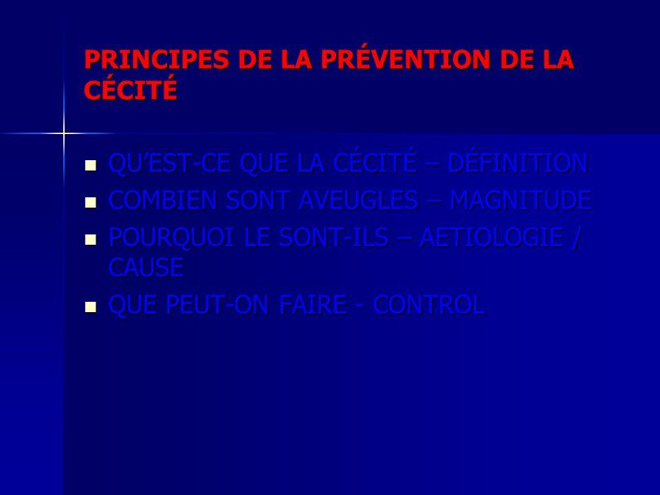 PRINCIPES DE LA PRÉVENTION DE LA CÉCITÉ