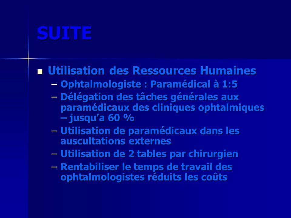 SUITE Utilisation des Ressources Humaines