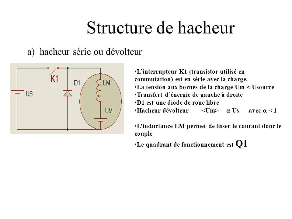 Structure de hacheur a) hacheur série ou dévolteur