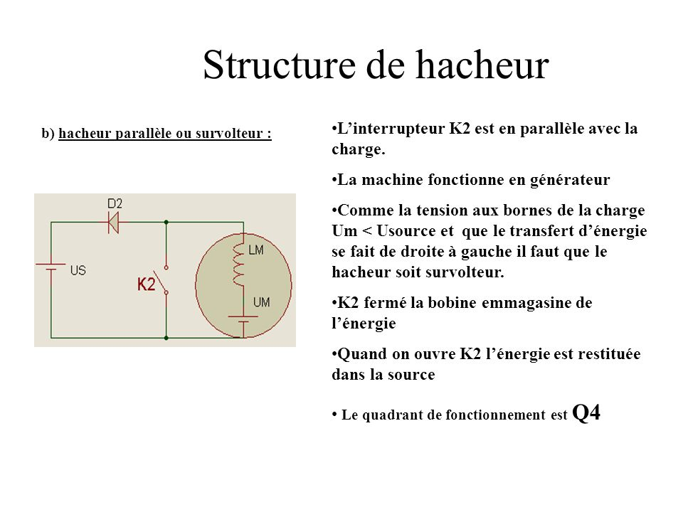 Structure de hacheur L'interrupteur K2 est en parallèle avec la charge. La machine fonctionne en générateur.