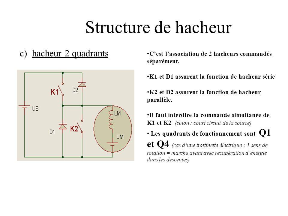 Structure de hacheur c) hacheur 2 quadrants