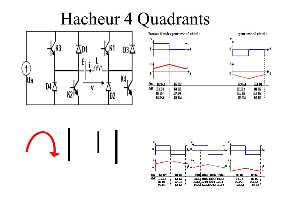 Hacheur 4 Quadrants
