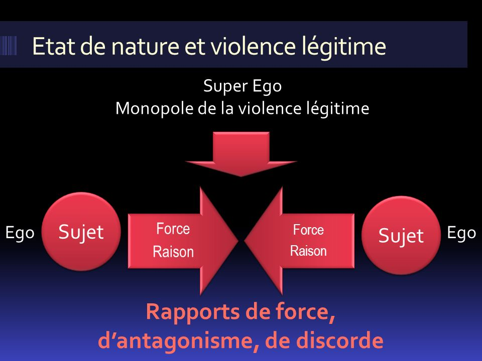 Etat de nature et violence légitime