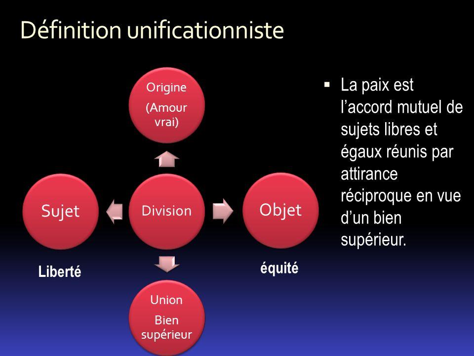 Définition unificationniste