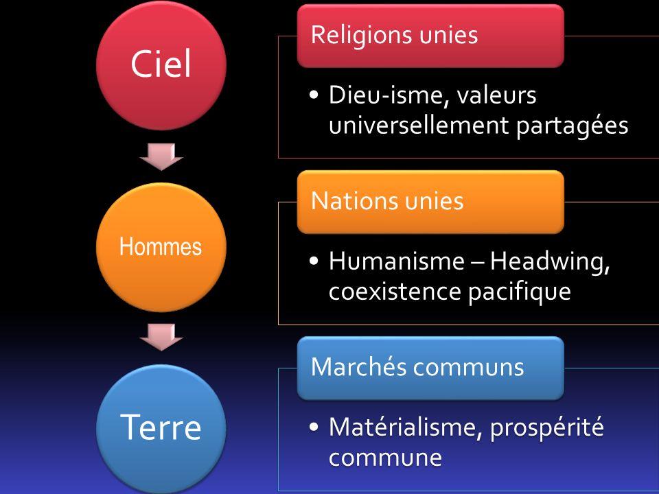 Ciel Hommes Terre Religions unies