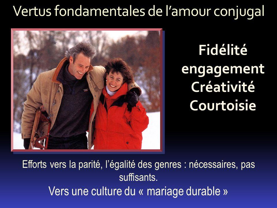 Vertus fondamentales de l'amour conjugal
