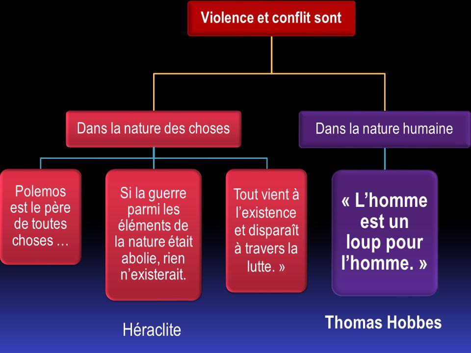 Violence et conflit sont « L'homme est un loup pour l'homme. »