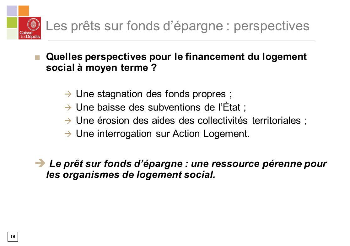 Les prêts sur fonds d'épargne : perspectives