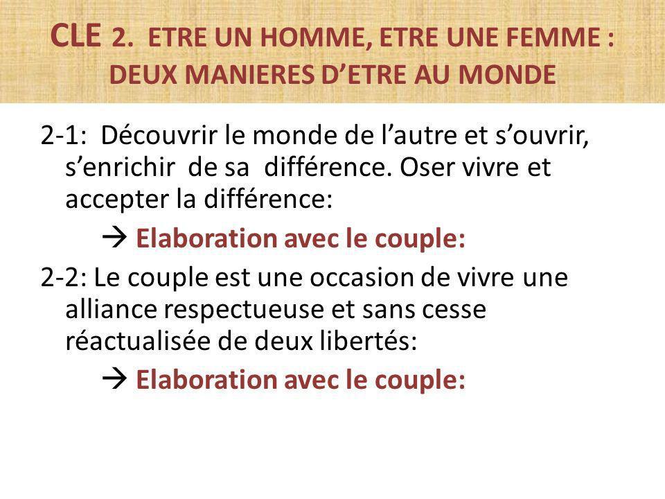 CLE 2. ETRE UN HOMME, ETRE UNE FEMME : DEUX MANIERES D'ETRE AU MONDE