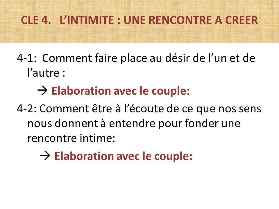 CLE 4. L'INTIMITE : UNE RENCONTRE A CREER