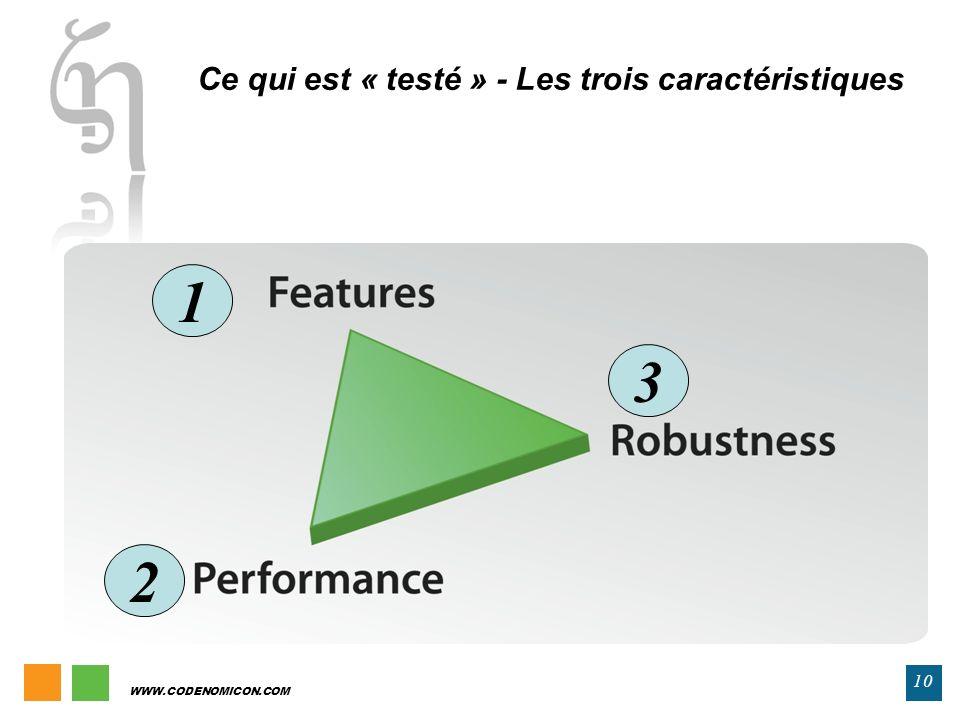 Ce qui est « testé » - Les trois caractéristiques