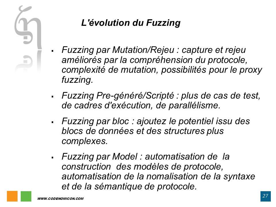 L évolution du Fuzzing