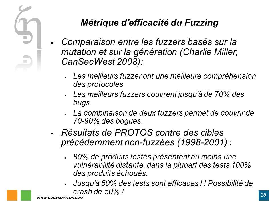 Métrique d efficacité du Fuzzing