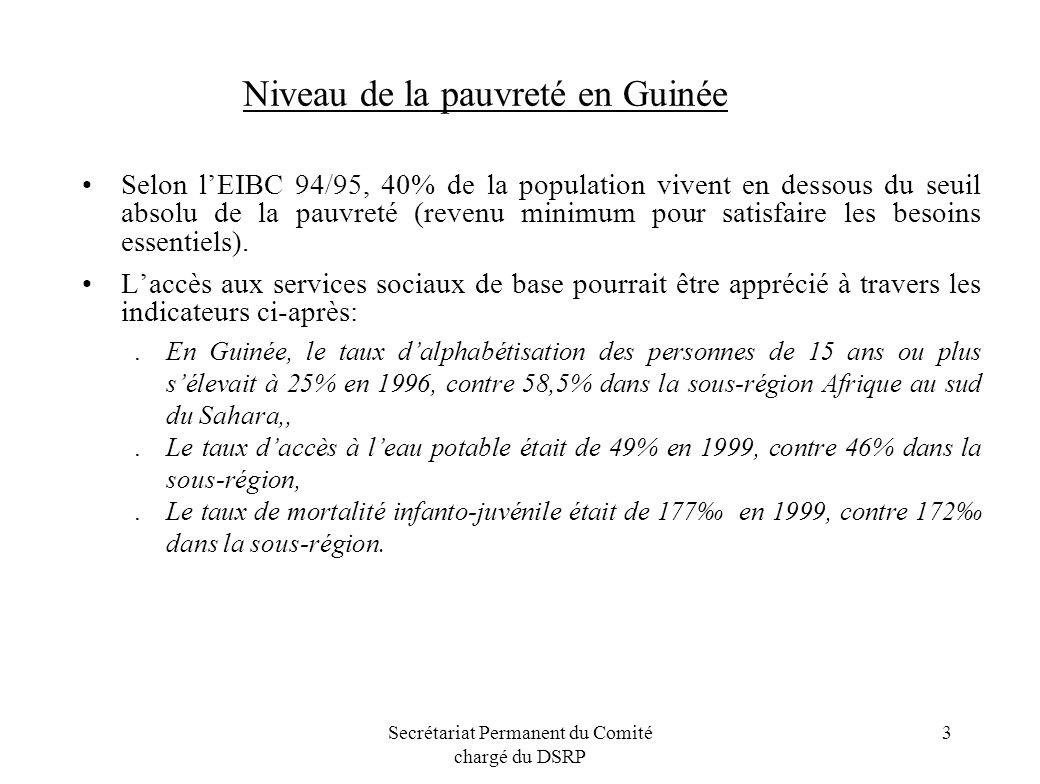 Niveau de la pauvreté en Guinée