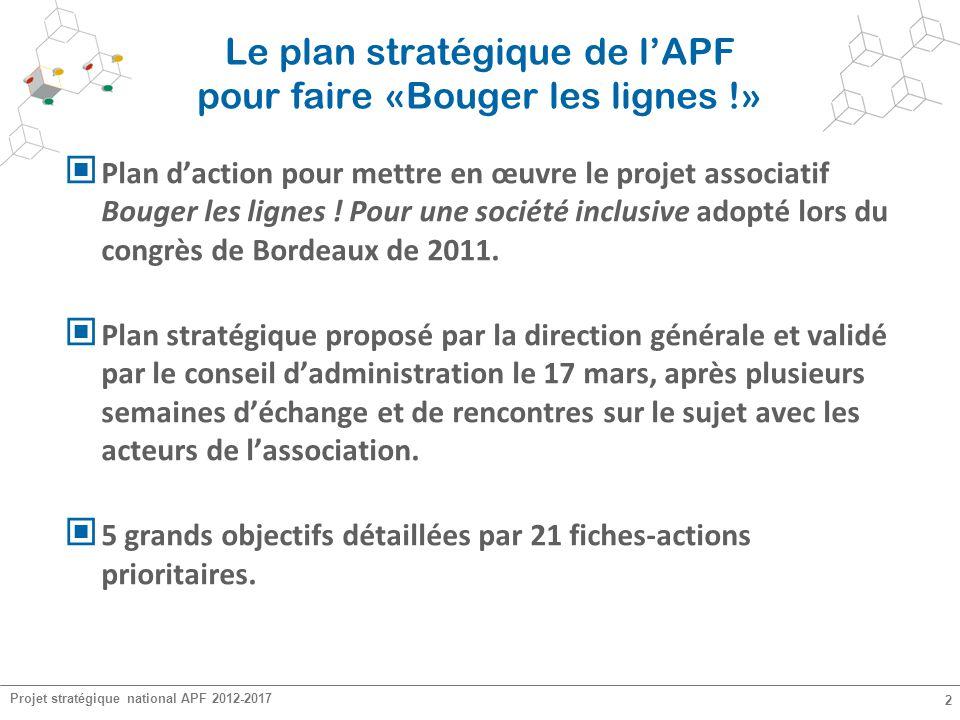 Le plan stratégique de l'APF pour faire «Bouger les lignes !»