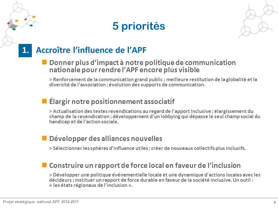 5 priorités Accroître l'influence de l'APF