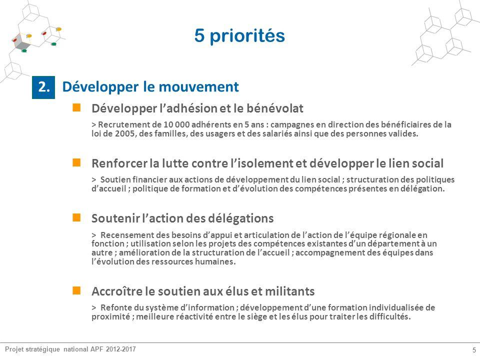5 priorités 2. Développer le mouvement