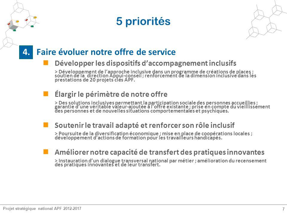 5 priorités 4. Faire évoluer notre offre de service