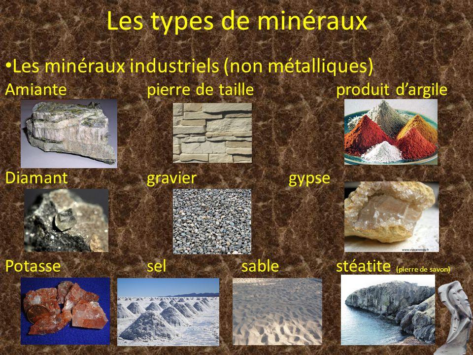 Les types de minéraux Les minéraux industriels (non métalliques)