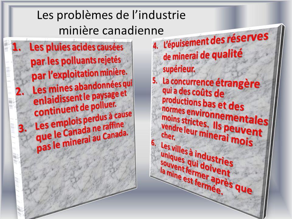 Les problèmes de l'industrie minière canadienne