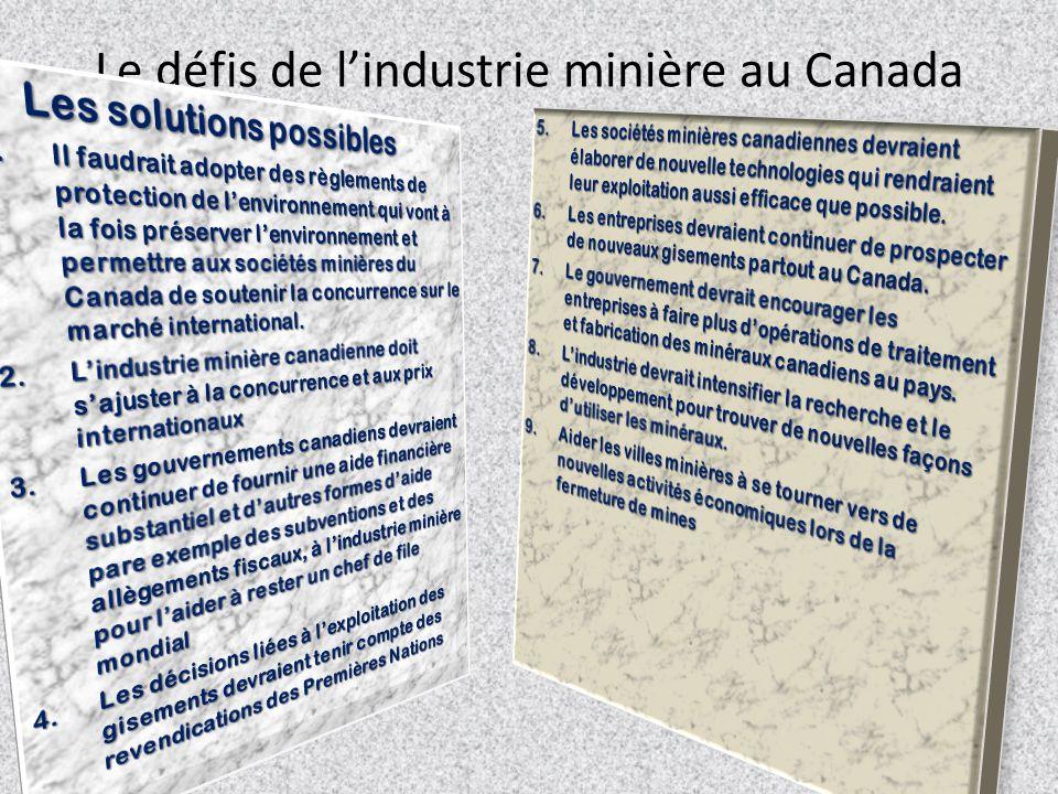 Le défis de l'industrie minière au Canada