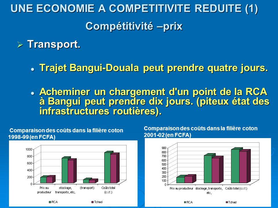 UNE ECONOMIE A COMPETITIVITE REDUITE (1) Compétitivité –prix