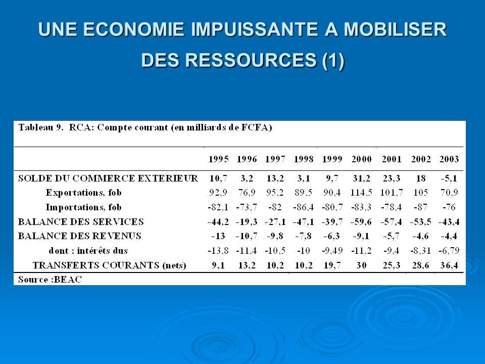 UNE ECONOMIE IMPUISSANTE A MOBILISER DES RESSOURCES (1)