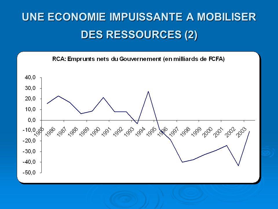 UNE ECONOMIE IMPUISSANTE A MOBILISER DES RESSOURCES (2)
