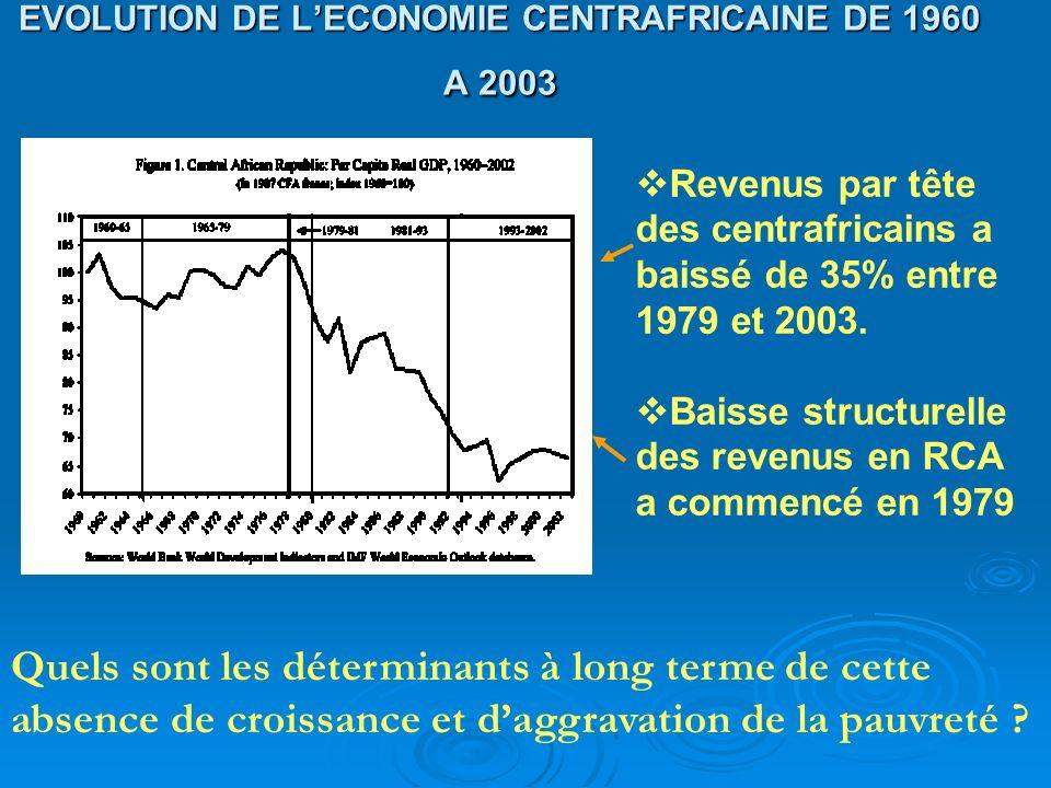 EVOLUTION DE L'ECONOMIE CENTRAFRICAINE DE 1960 A 2003
