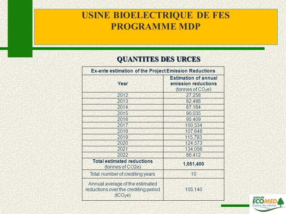 USINE BIOELECTRIQUE DE FES PROGRAMME MDP